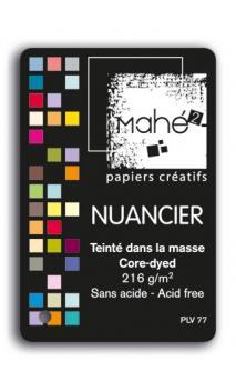 Muestrario Mahé2-Tintado en masa-